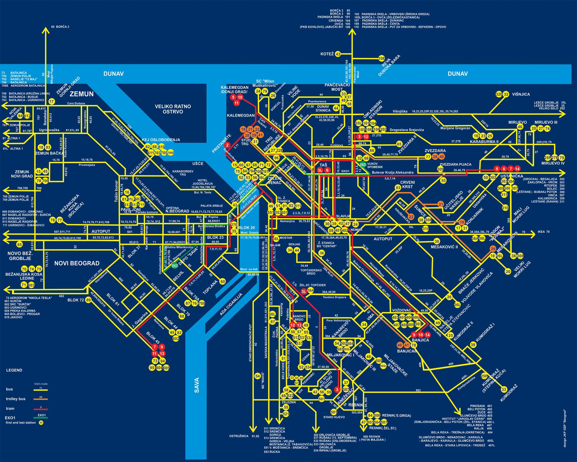 GSP Netzplan